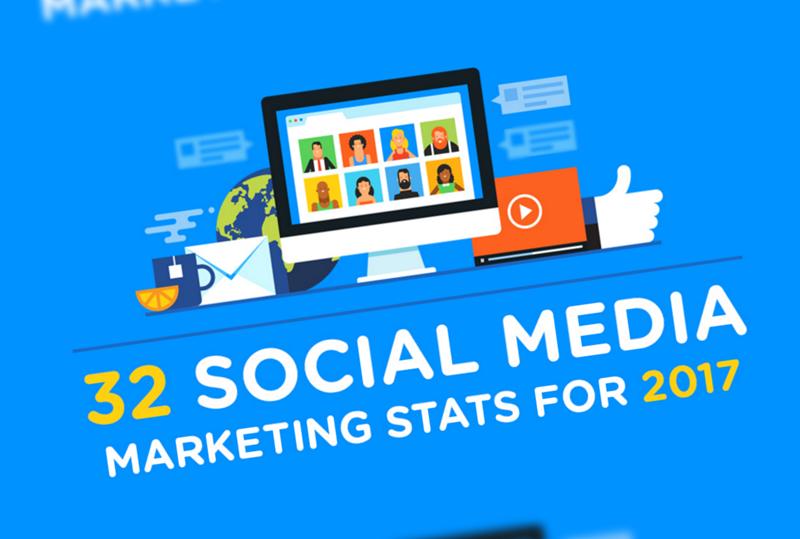 32 chiffres Social Media en ce début 2017